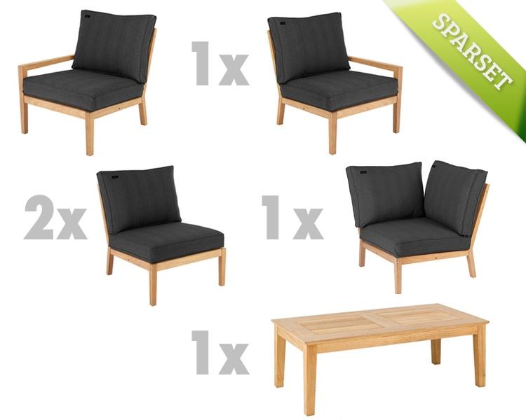 Sitzgruppe Alexander Rose «Roble Lounge Gartenmöbel Set 2» Lounge ...